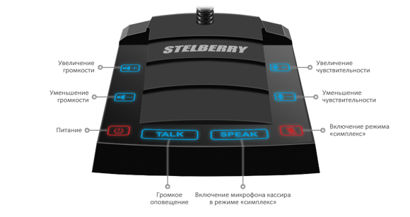 STELBERRY_S520_FUNCTION